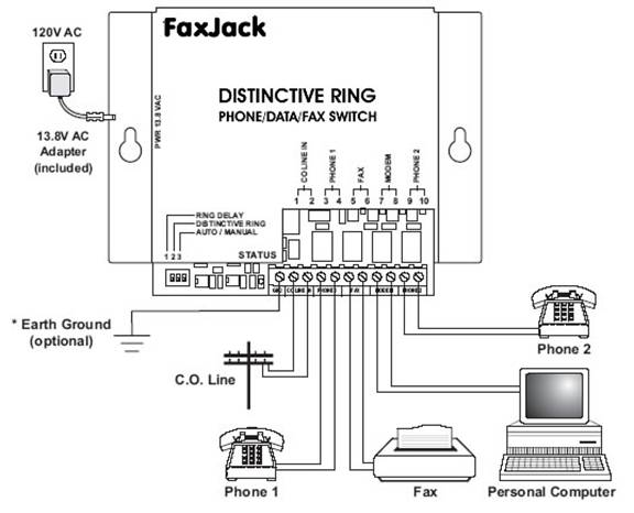 Fax Line Wiring moreover Should You Switch To Switch For Your furthermore cast Phone Wiring Diagram likewise Inter  Setup Diagram also Xfinity Home Wiring Diagram. on ooma connection diagram